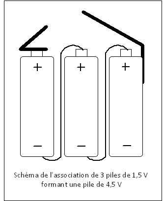 La tension lectrique - Pile plate 4 5v ...